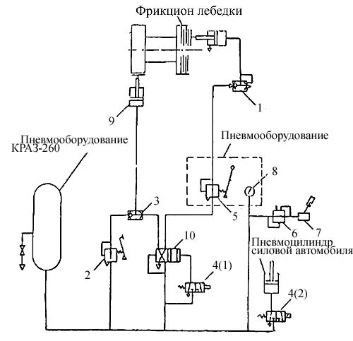 Рис. 8 Схема пневматической